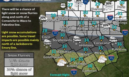 Cold Friday – slight chance of snow