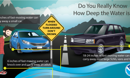 What to do in case of a flood – Turn Around Don't Drown Video