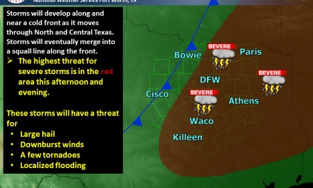 Weather threat today for North and Central Texas
