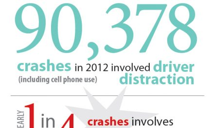 The poll is in – 89% said yes to HB 62 – banning texting and driving