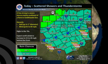 Scattered Showers and Thunderstorms Expected Today