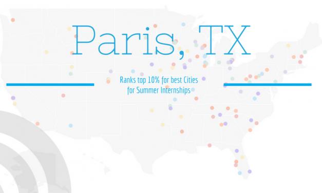 Paris Ranked in Top 10% to Land a Summer Internship
