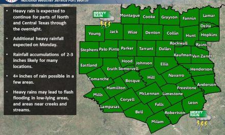 Flash Flood Watch in Lamar County today