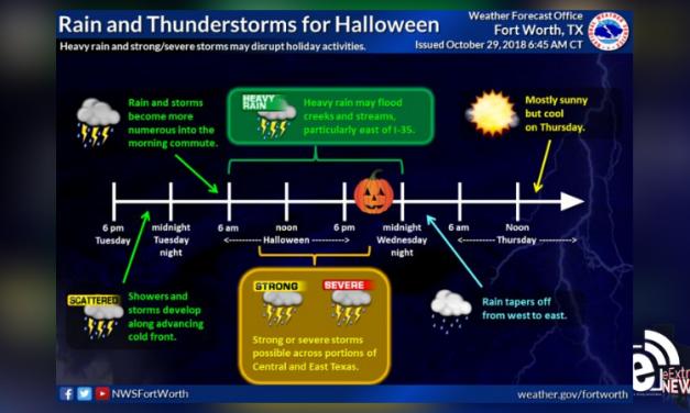 Rain possible Halloween night, cooler weather on the way