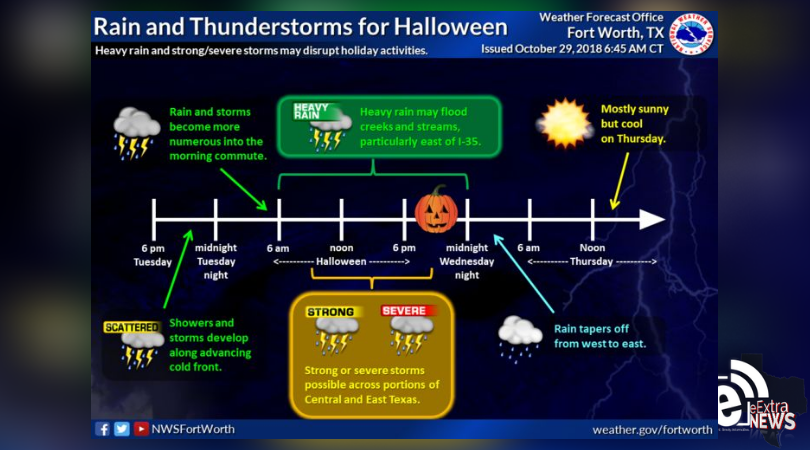Rain possible Halloween night, cooler weather on the way