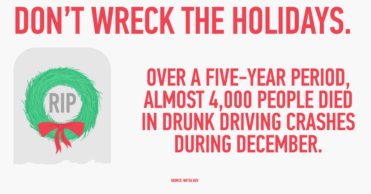 Don't wreck the holidays || Drive Sober or Get Pulled Over