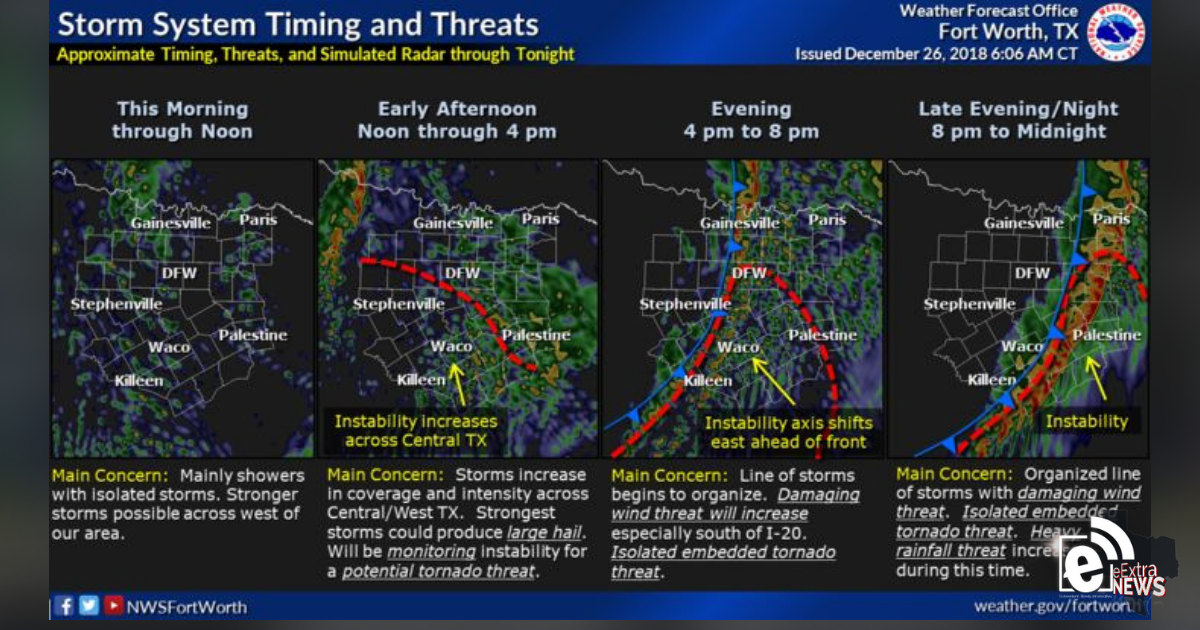 Strong storm system expected today with a cold and rainy weekend ahead