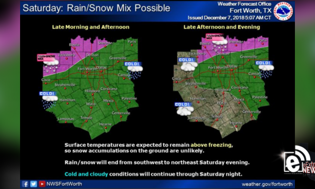 Cold rain and snow mix possible over the weekend