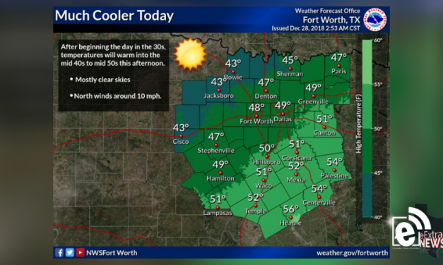 Sunny and cool with highs in the mid-40s || Weather outlook