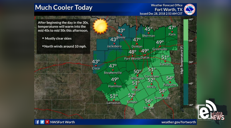 Sunny and cool with highs in the mid-40s    Weather outlook