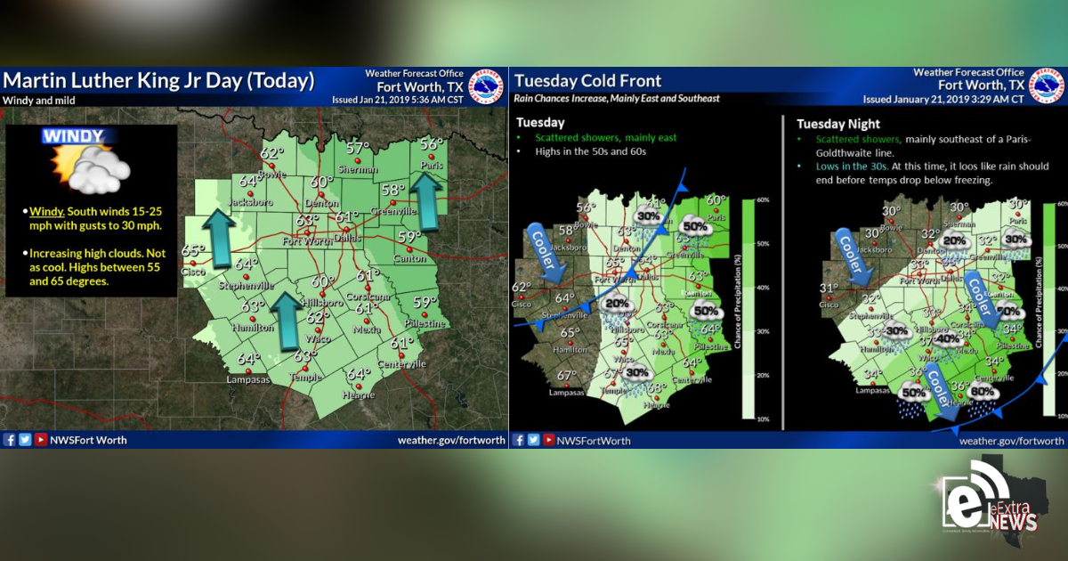 Windy with a chance of rain || Weather outlook