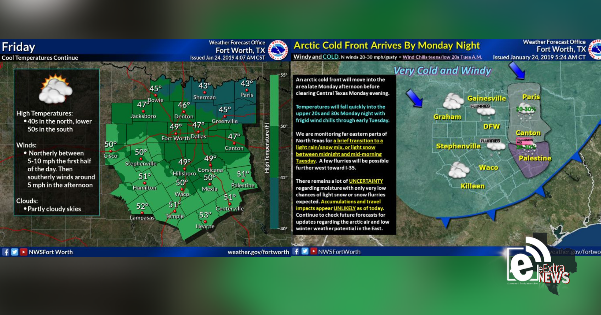Seasonably cold weekend with an arctic cold front on the way