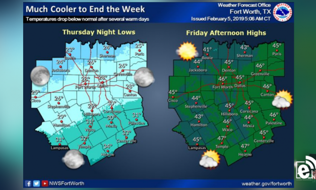 Warm week with below freezing temperatures on the way
