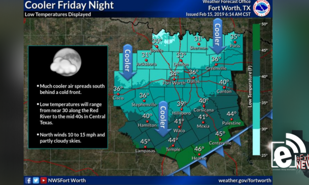 Temperatures expected to drop significantly tonight || Weather outlook