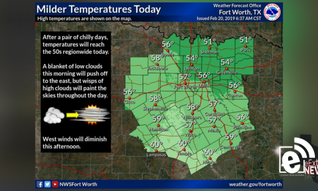 Milder temperatures today after several chilly days || Weather outlook