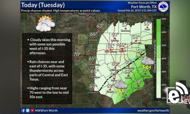 Highs expected to stay in the 50s || Weather outlook