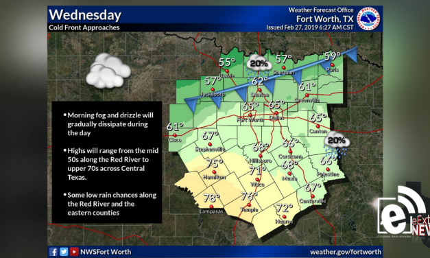 Highs likely to stay in the upper 50s with rain chances || Weather outlook