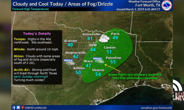 Rain and thunderstorms likely, highs in upper 40s || Weather outlook