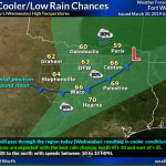 A cool start to spring || Weather outlook