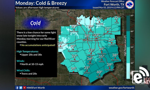 Cold and breezy start to the week || Weather outlook