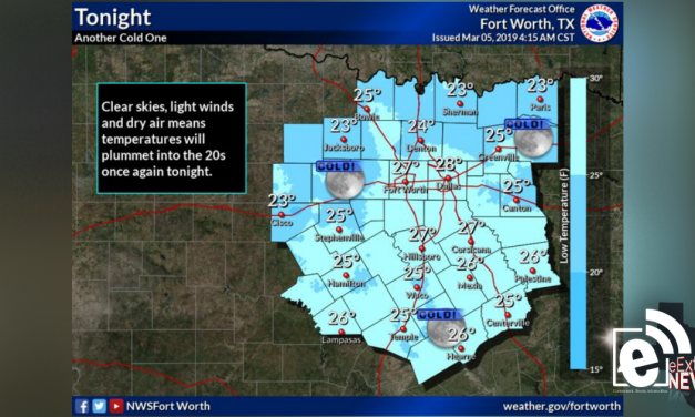 Temperatures to plummet into the 20s tonight || Weather outlook