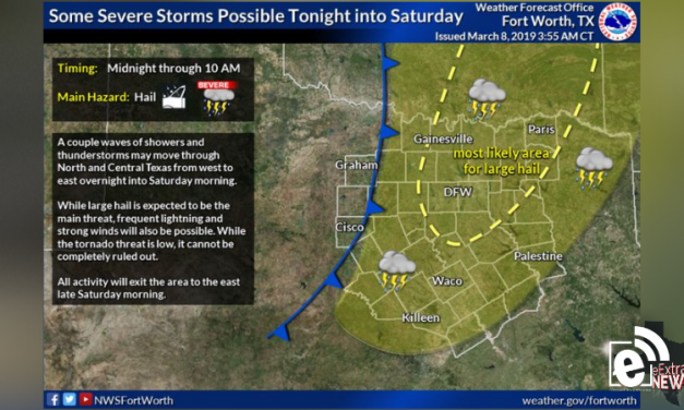 Some severe storms possible tonight into Saturday || Weather outlook