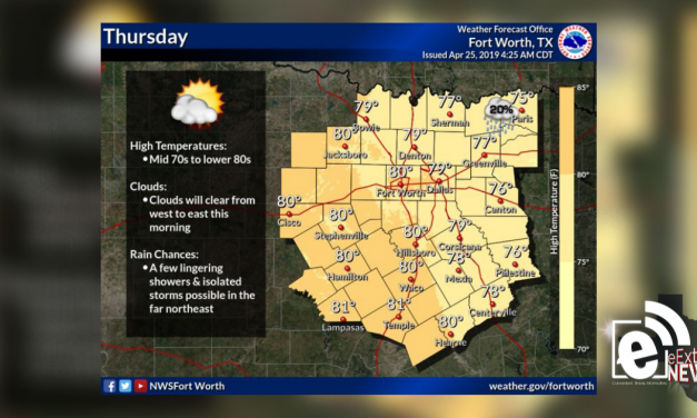 Drier conditions expected for the area || Sponsored by Quality Roofing