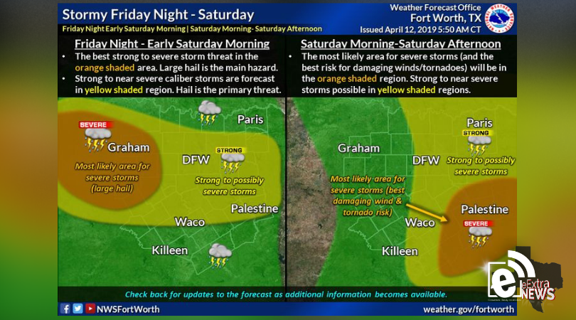 Storms through weekend; severe weather threat Sunday