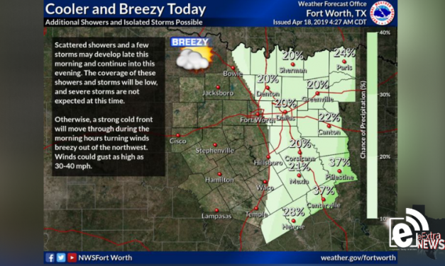 Cooler and breezy weather today || Sponsored by Quality Roofing