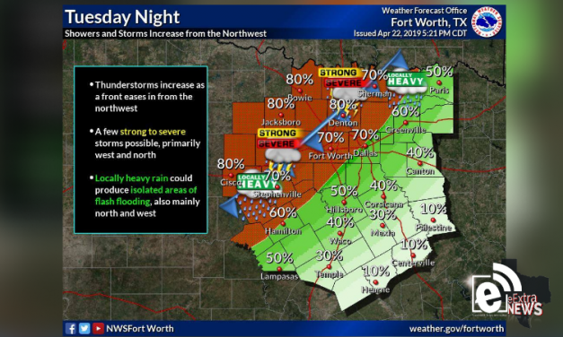 Showers and thunderstorms likely tonight || Sponsored by Quality Roofing