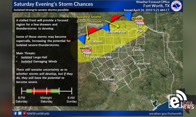 Storm chances increase Saturday evening || Sponsored by Quality Roofing