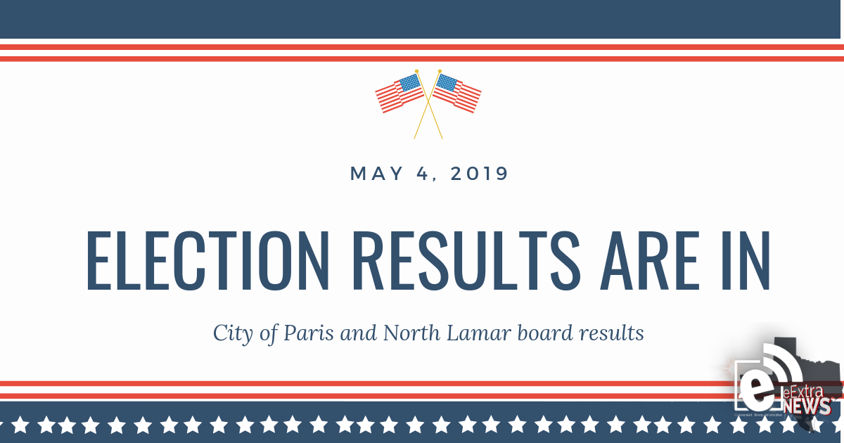 Election Results || Final results are in - UPDATED 8:01 p ...