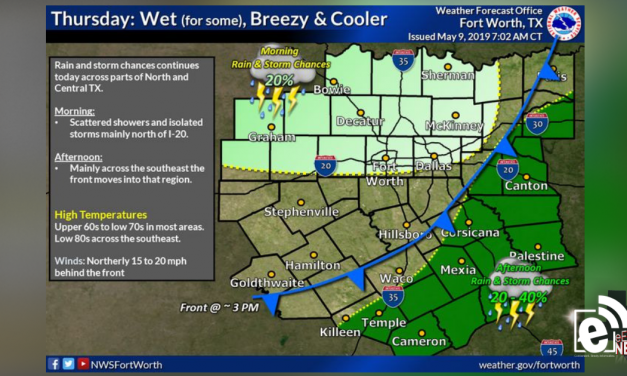Breezy and cooler day ahead    Sponsored by Quality Roofing