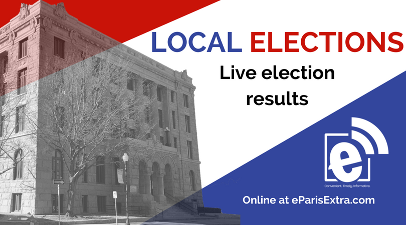 Live Election Results Confirmed By The Lamar County Elections